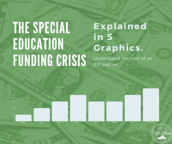The Special Education Funding Crisis