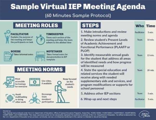 sample virtual IEP meeting agenda